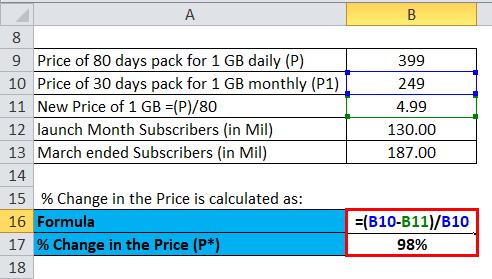 Price Elasticity Example 32