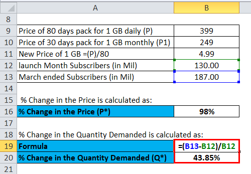 Price Elasticity Example 3-3