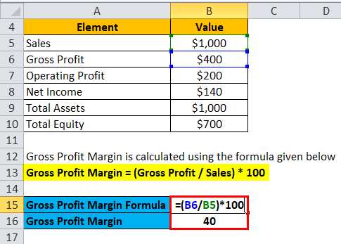 Profitability Ratios Example 1-2