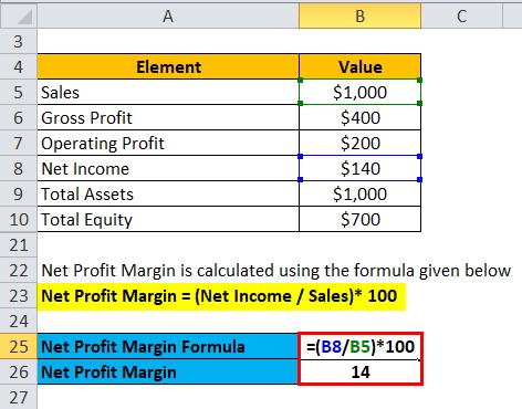 Profitability Ratios Example 1-4