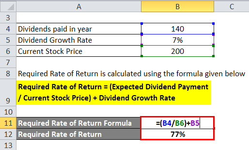 Required Rate of Return Example 1-4