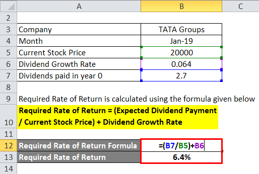 Required Rate of Return Example 2-4