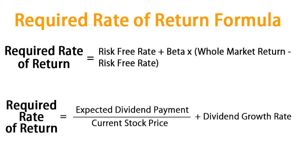 Required Rate of Return Formula