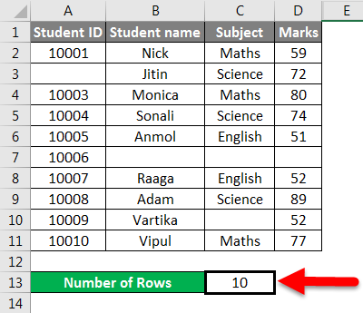 Row count example 2-3