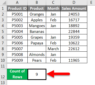 Row count example 4-3
