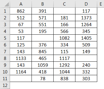 Row count example 5-1