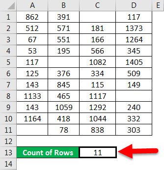 Row count example 5-3