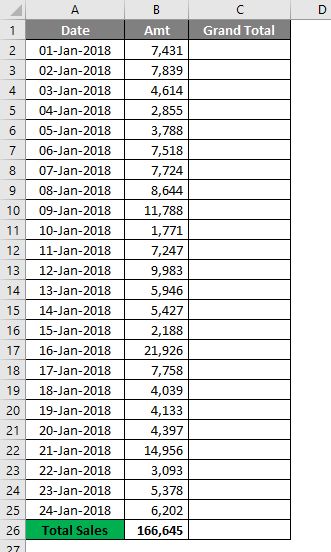 Running Total Method 1-1
