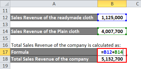 Sales Revenue Example 1-4