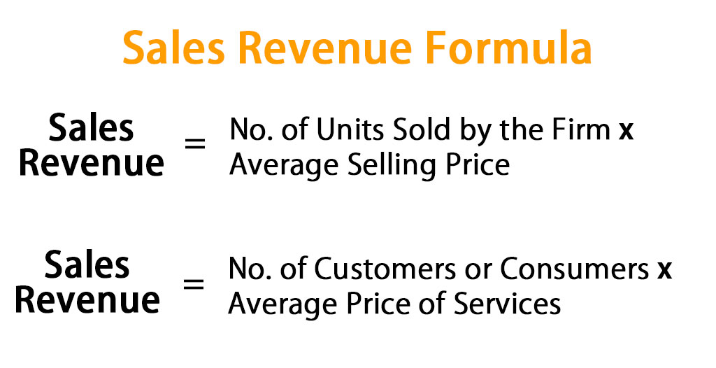 Sales Revenue Formula