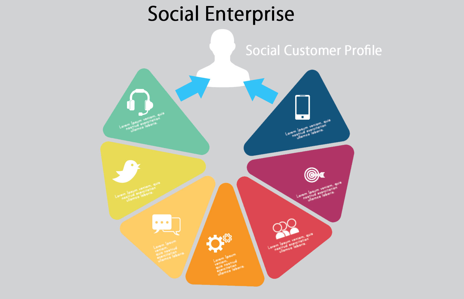 What is Salesforce technology - Social Enterprise
