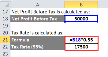 Solvency Ratio Example 3-3