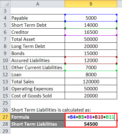 Solvency Ratio Example 3-5