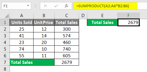 Spreadsheet Formulas in Excel example 1-6
