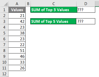 Spreadsheet Formulas in Excel example 2-1