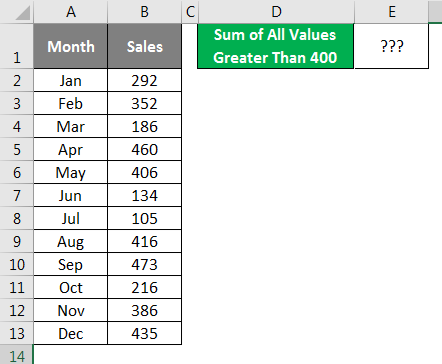 Spreadsheet Formulas in Excel example 3-1