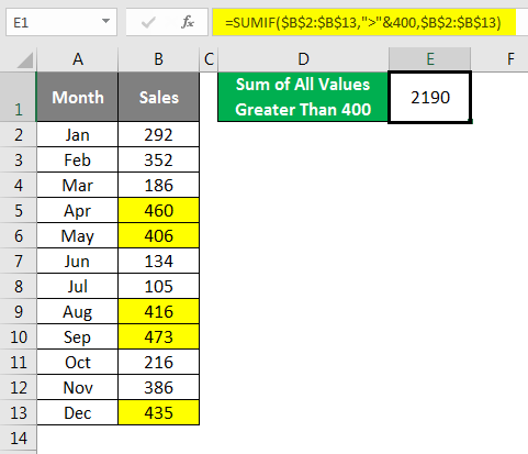 Spreadsheet Formulas in Excel example 3-2