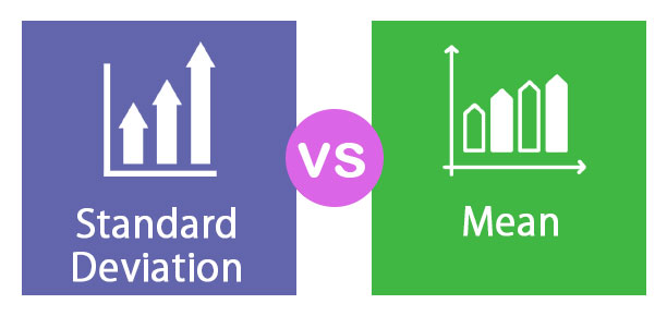 SStandard Deviation vs Mean