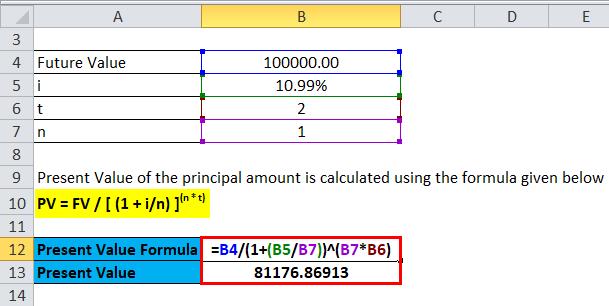 Principal amount