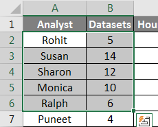 Types of graphs example 2-1