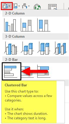 Clustered Bar