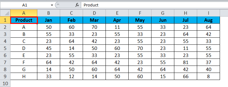 VLOOKUP with Sum example 2-1