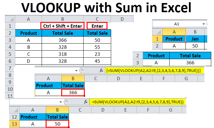 VLOOKUP with Sum in Excel