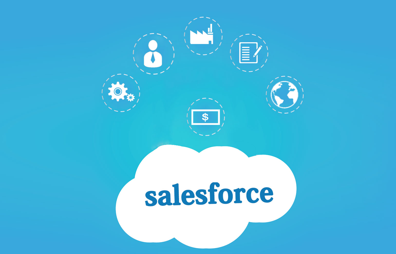 Salesforce Technology