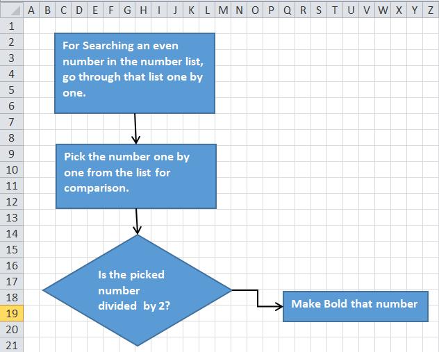 flowchart example 1-12
