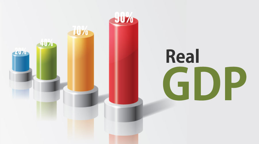 Real GDP | LaptrinhX