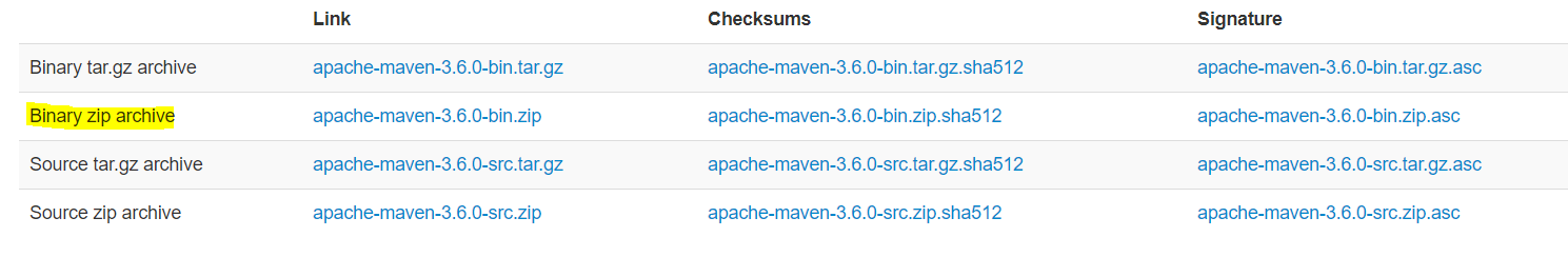 Install Maven | Steps of Installing Maven with Possible Error