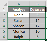 types of graphs example 1-1