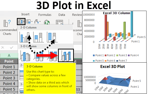 3D plot in excel