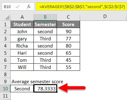 AVERAGEIF Example 2-2
