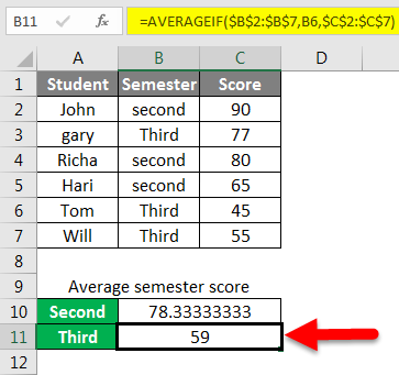 AVERAGEIF Example 2-4