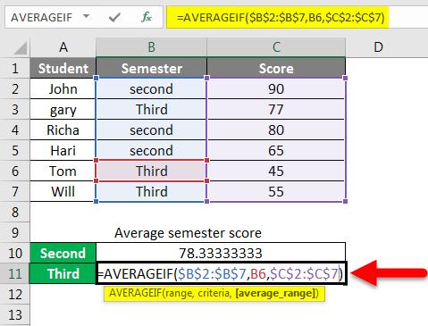AVERAGEIF Example 2-3