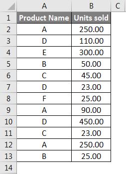 AV Example 4-1