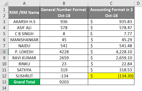 Accounting Number Format Example 3-4