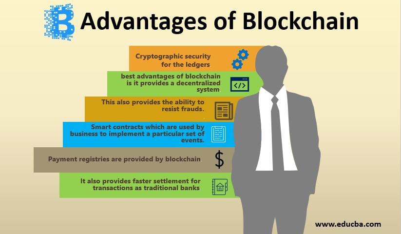 Advantages of Blockchain