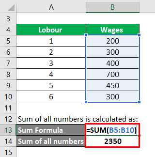 Sum of all numbers 1