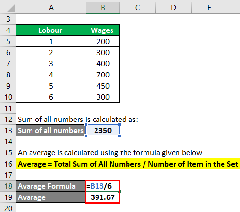 Calculation of Average Example 1