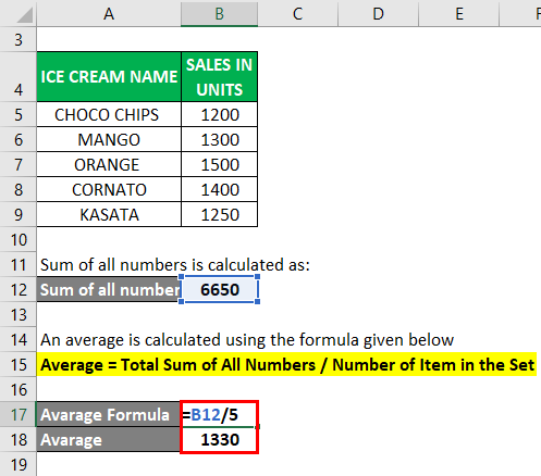Calculation of Average Example 2
