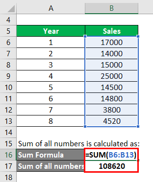 Sum of all numbers 3