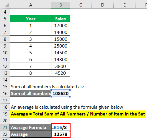 Calculation of Average Example 3
