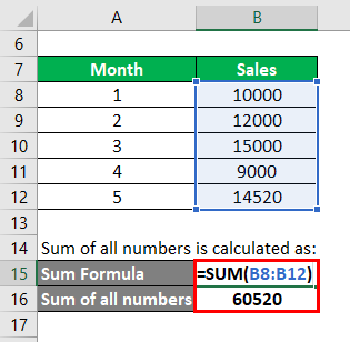Sum of all numbers 4