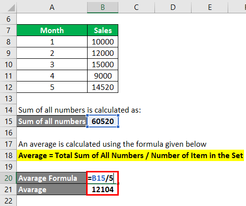 Calculation of Average Example 4
