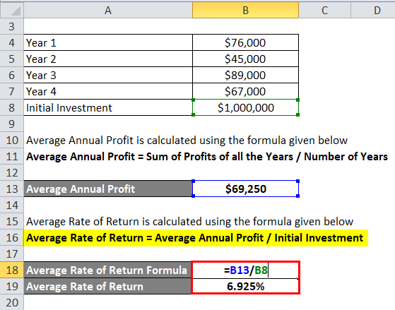 Average Rate of Return Example 1-3