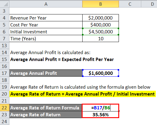 Average Rate of Return Formula | Calculator (Excel template)