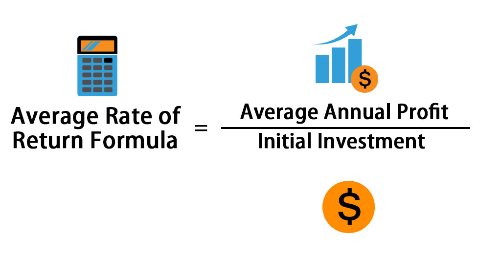 Average Rate of Return Formula