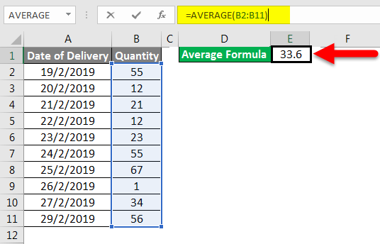 Average formula example 1-6